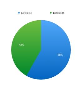 Estadística Ejercicio